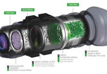 photo d'un éclaté montrant le fonctionnement d'une vision nocturne militaire